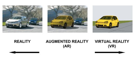definition augmented reality AR